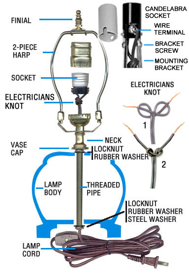 Wiring Guide for Lamps and Similar Lighting Projects