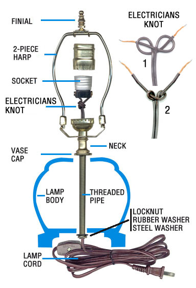 Lamp Assembly Guide: