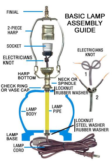 Lamp making parts and wiring supplies craft lighting kits night choosing lamp pipe length aloadofball Image collections