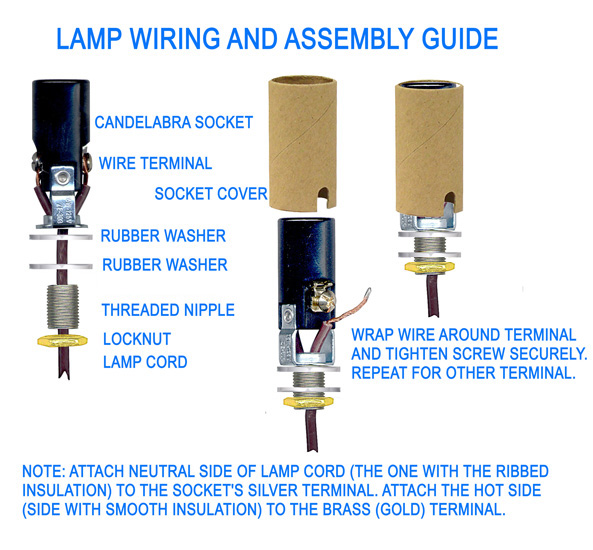 lamp making lighting kits for small objects national artcraft rh nationalartcraft com wiring a lamp socket