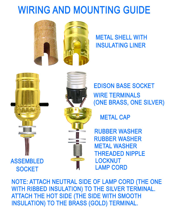 sub 0445 04 lamp making kits without fixture pipes national artcraft